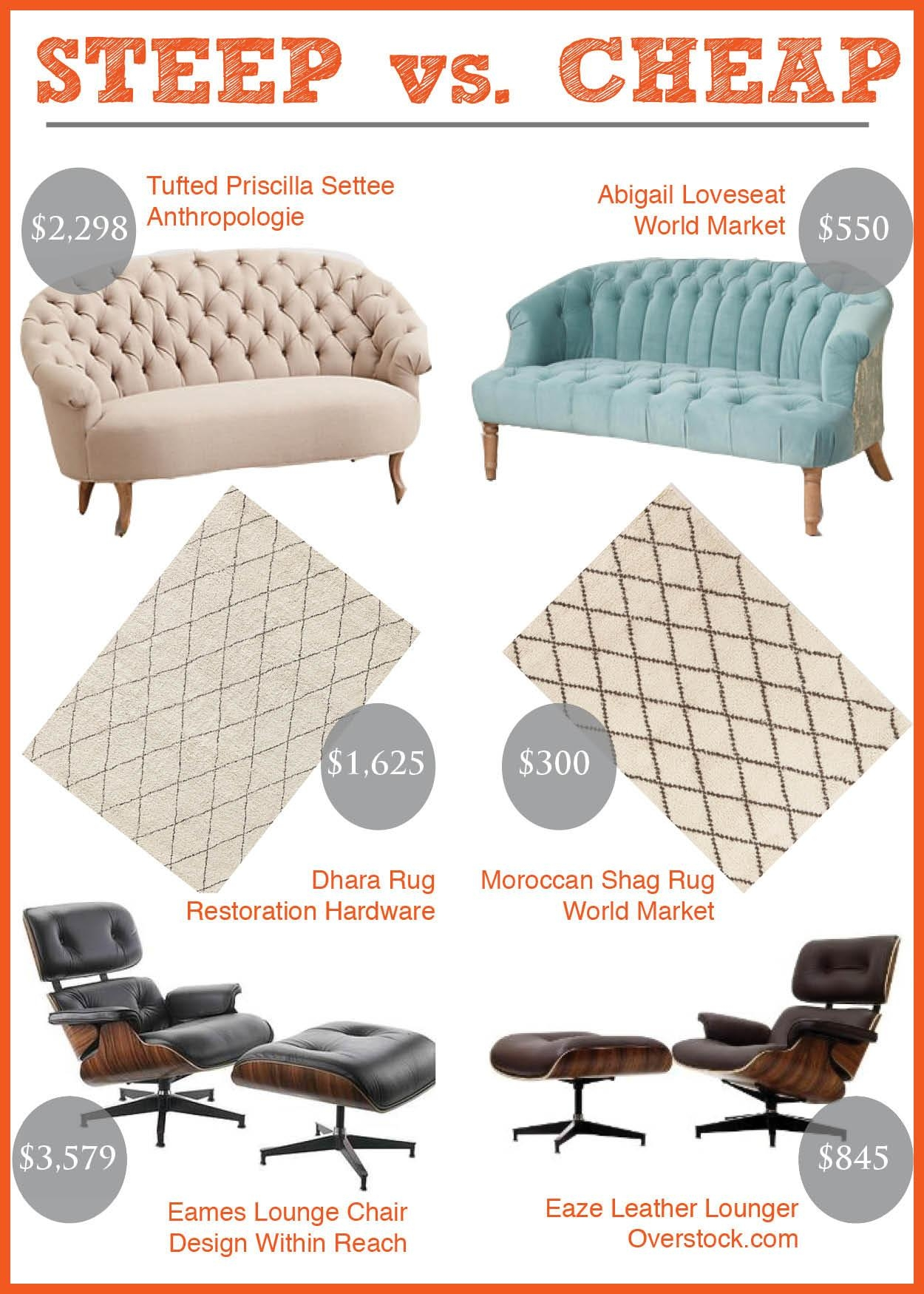 Featured Image of Affordable Tufted Sofas