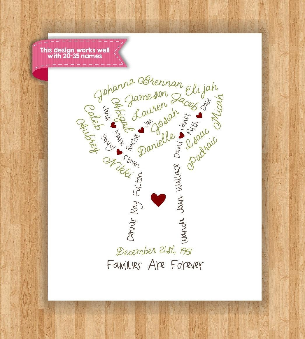 8X10 Wall Art Print Personalized Family Tree Family throughout Personalized Family Wall Art