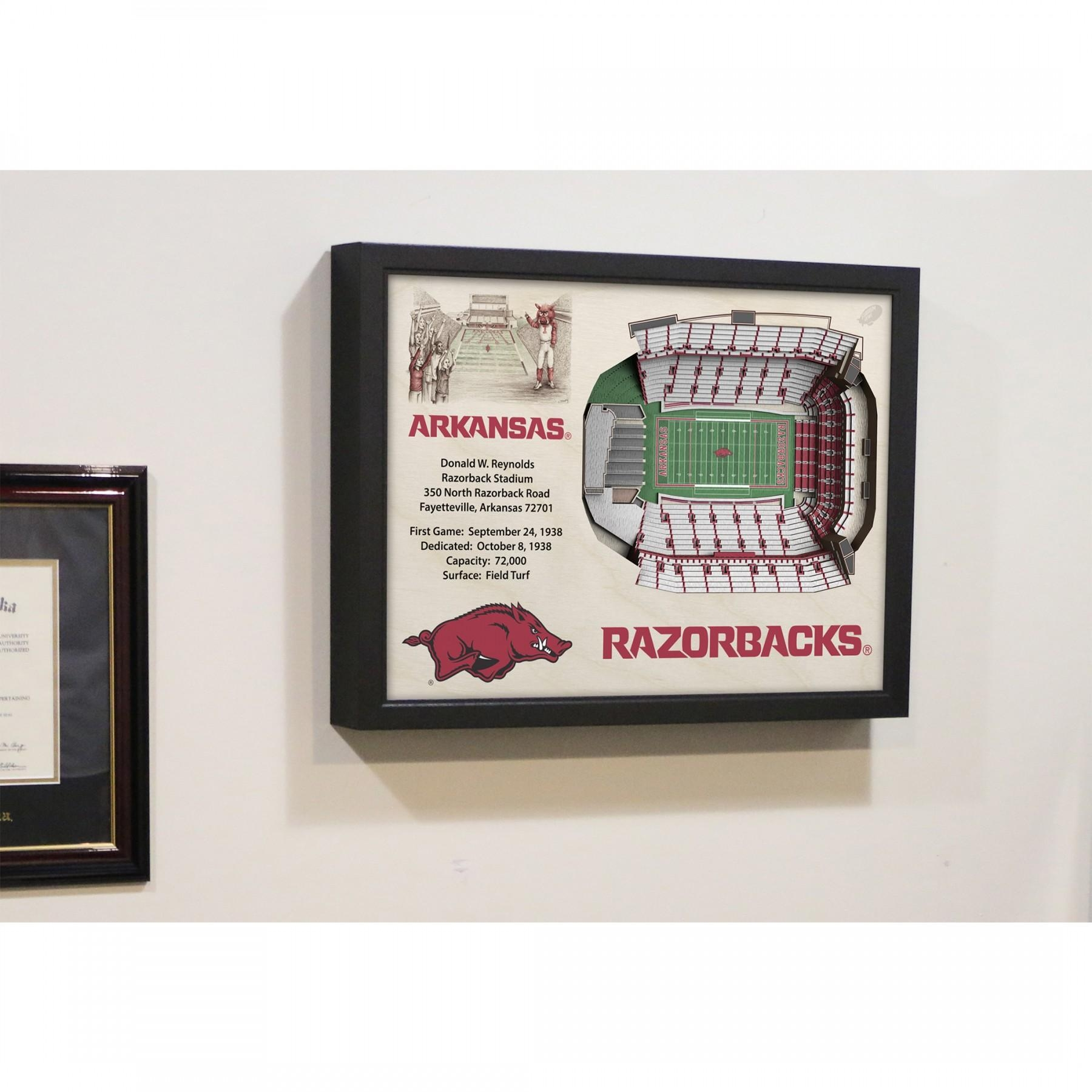 Arkansas Razorbacks Stadiumview Wall Art – Donald W (View 15 of 20)