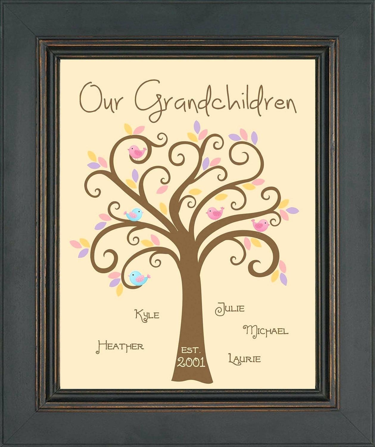 Articles With Personalised Family Wall Art Canvas Tag: Family Wall With Personalized Family Wall Art (Image 5 of 20)