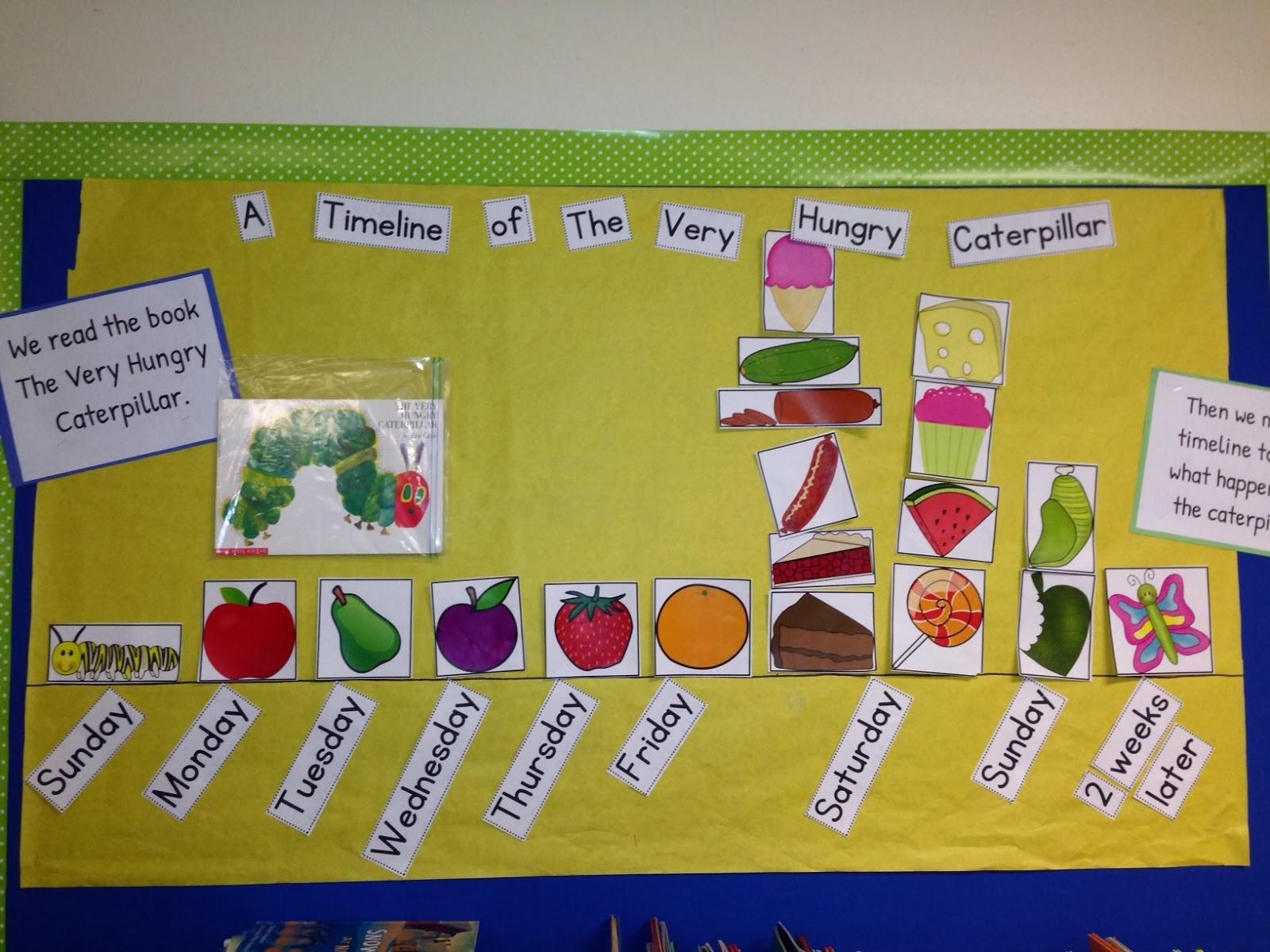 Chalk Talk: A Kindergarten Blog: Creating Timelines The Very Pertaining To Very Hungry Caterpillar Wall Art (View 12 of 20)