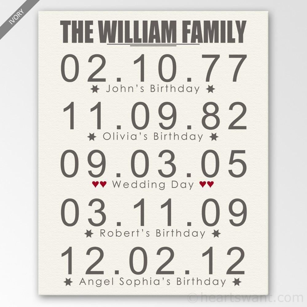 Chic Personalized Family Established Wall Art Wall Art Name Inside Personalized Family Wall Art (Image 7 of 20)