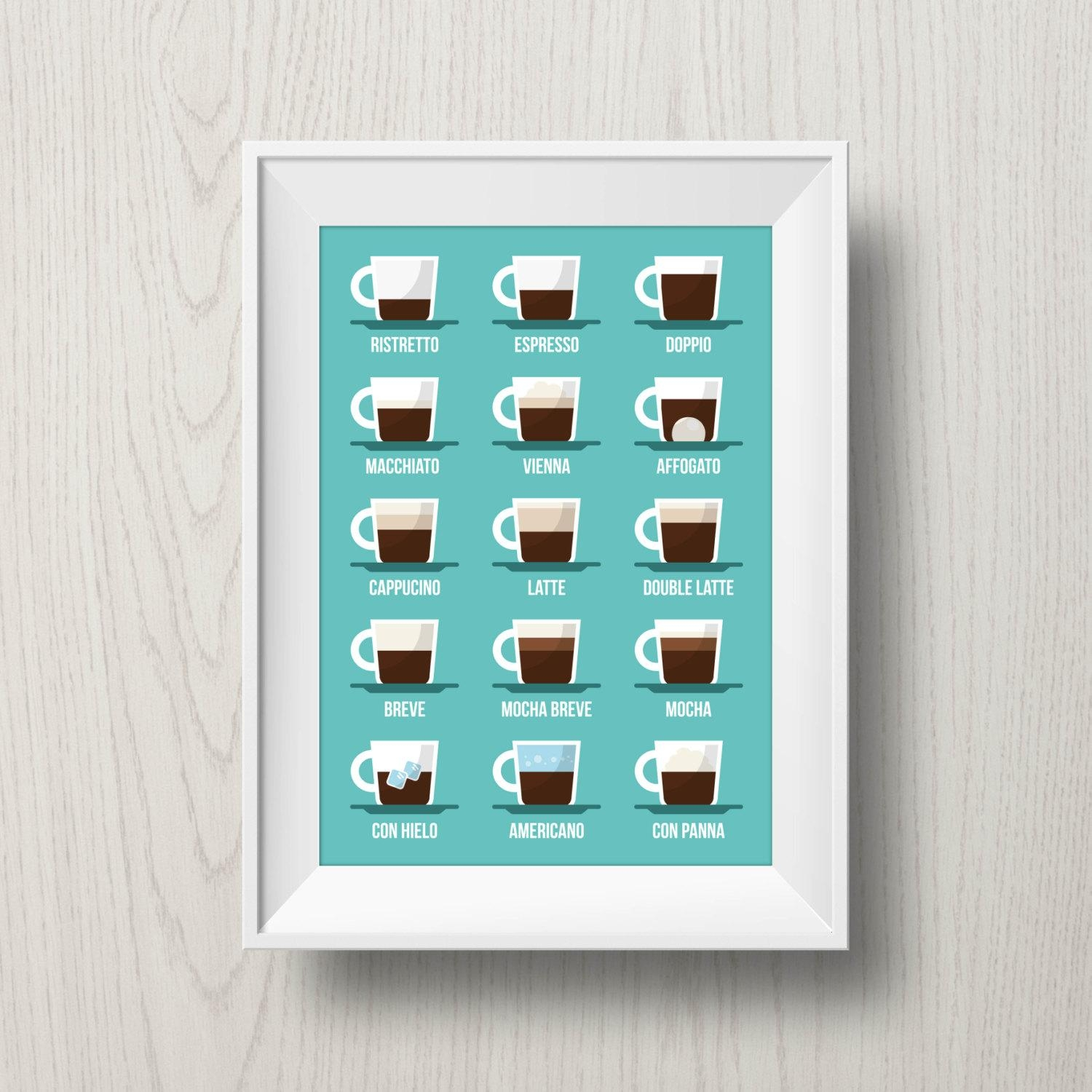 Coffee Poster Coffee Infographic Kitchen Wall Art Ways With Cafe Latte Kitchen Wall Art (Image 10 of 20)