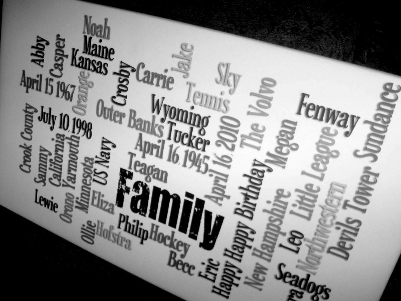 Custom Word Art | Geezees Canvas Art Pertaining To Custom Canvas Art With Words (Image 5 of 20)