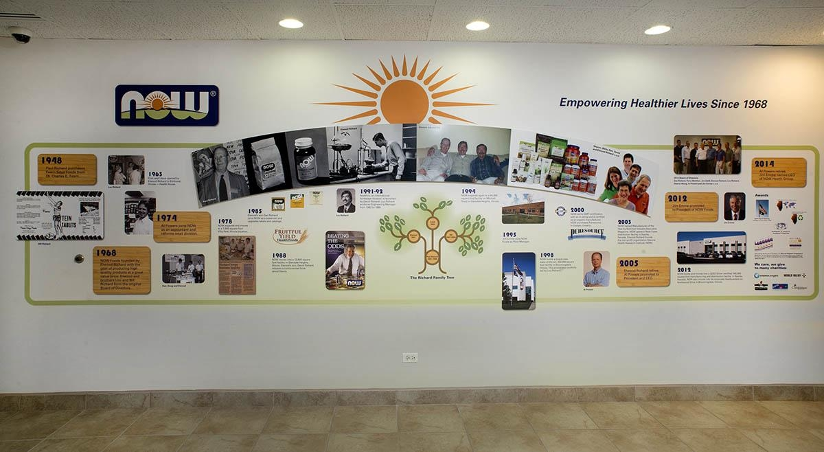 History Timeline Walls For Corporations Intended For Corporate Wall Art (Image 11 of 20)