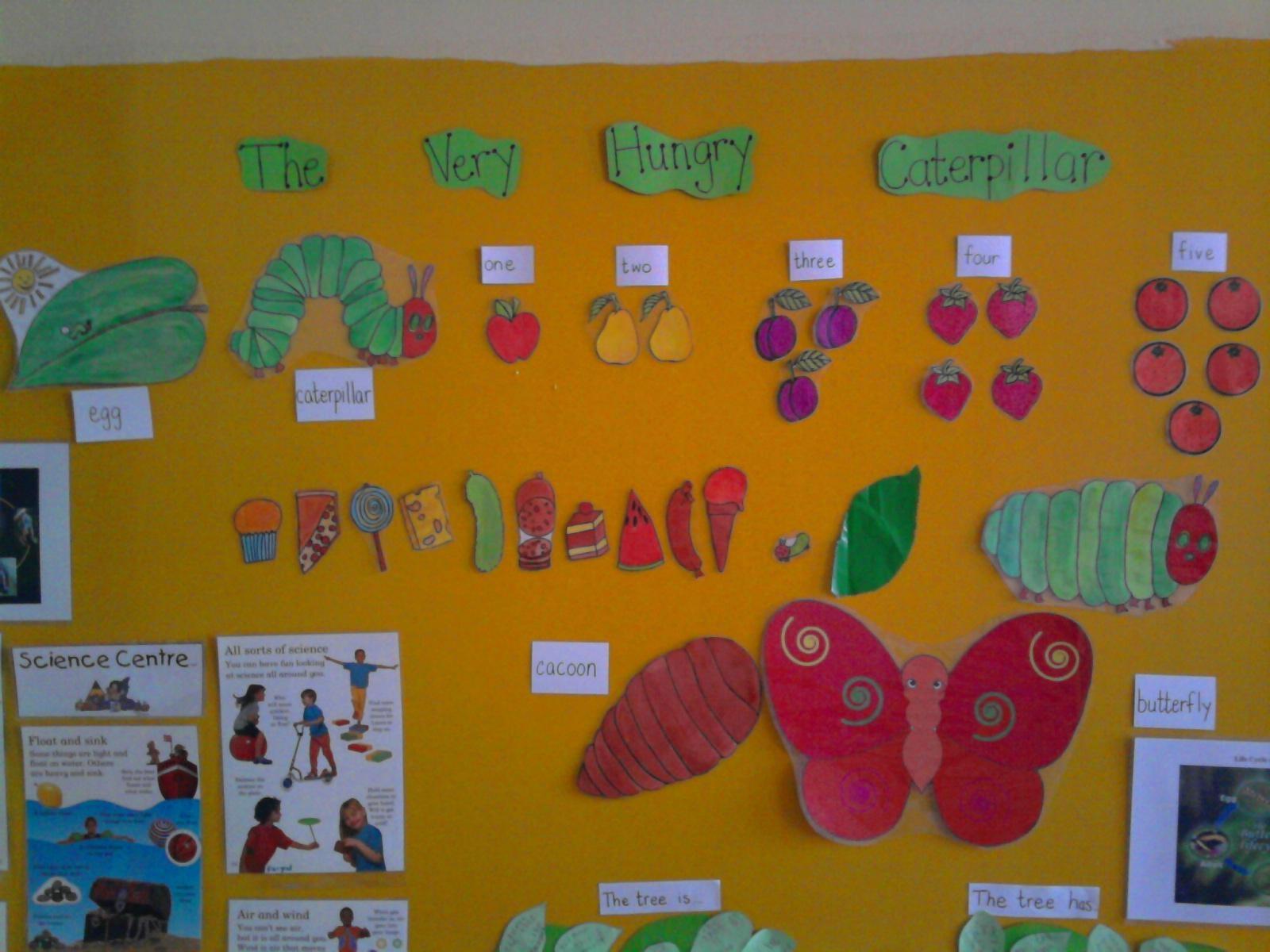 Kindergarten Themes   What A Teacher pertaining to Very Hungry Caterpillar Wall Art
