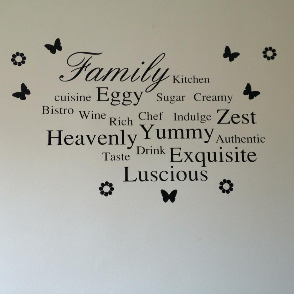 Kitchen Wall Art pertaining to Kitchen Wall Art