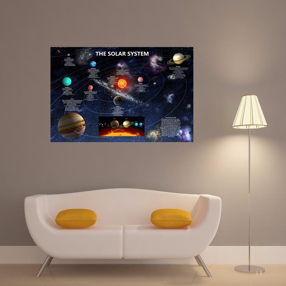 Online Get Cheap Solar System Posters Aliexpress | Alibaba Group With Regard To Solar System Wall Art (View 17 of 20)