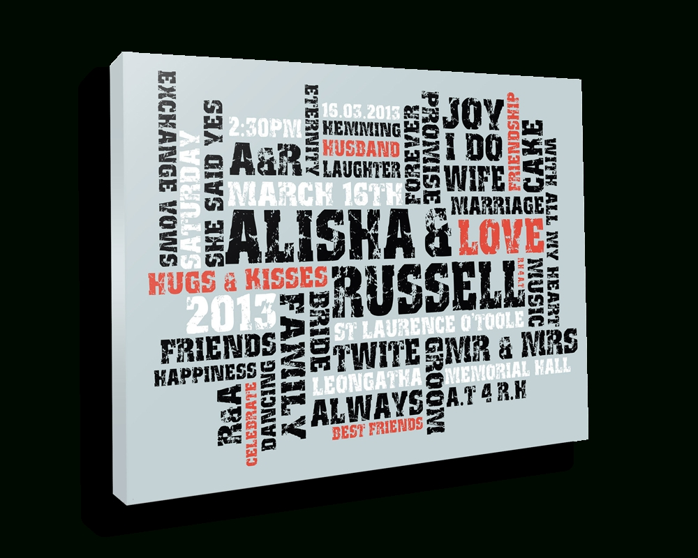 Personalised Canvas Prints With Words – Beyond A Word Regarding Custom Canvas Art With Words (Image 8 of 20)