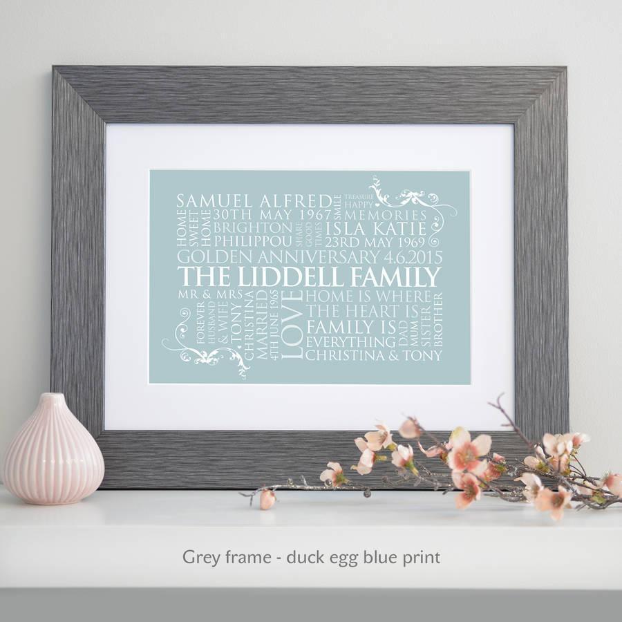 Personalised Family Word Art Printcherry Pete Regarding Duck Egg Blue Wall Art (View 20 of 20)