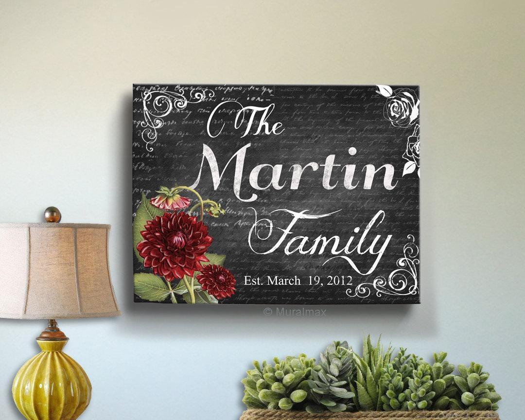 Personalized Family Name Sign Canvas Wall Art Vintage Chalk For Personalized Wall Art With Names (Image 8 of 20)