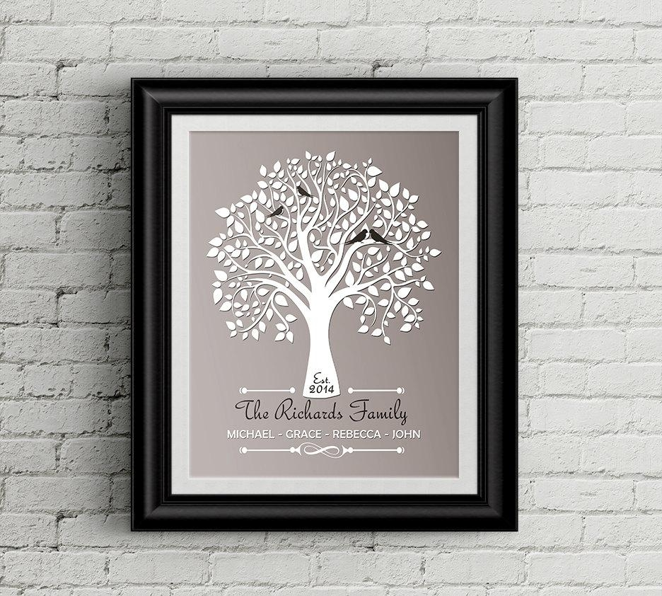 Personalized Family Tree Print Personalized Family Tree Art With Regard To Personalized Family Wall Art (Image 14 of 20)