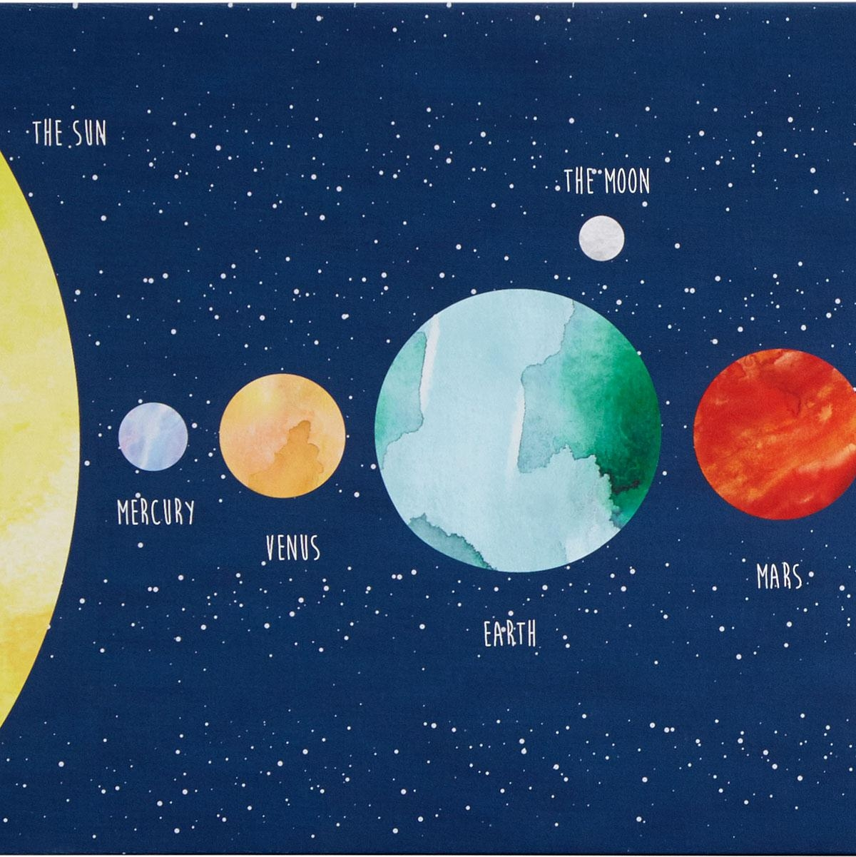 Personalized Solar System Wall Art | Map Of Solar System, Learn Pertaining To Solar System Wall Art (Image 7 of 20)