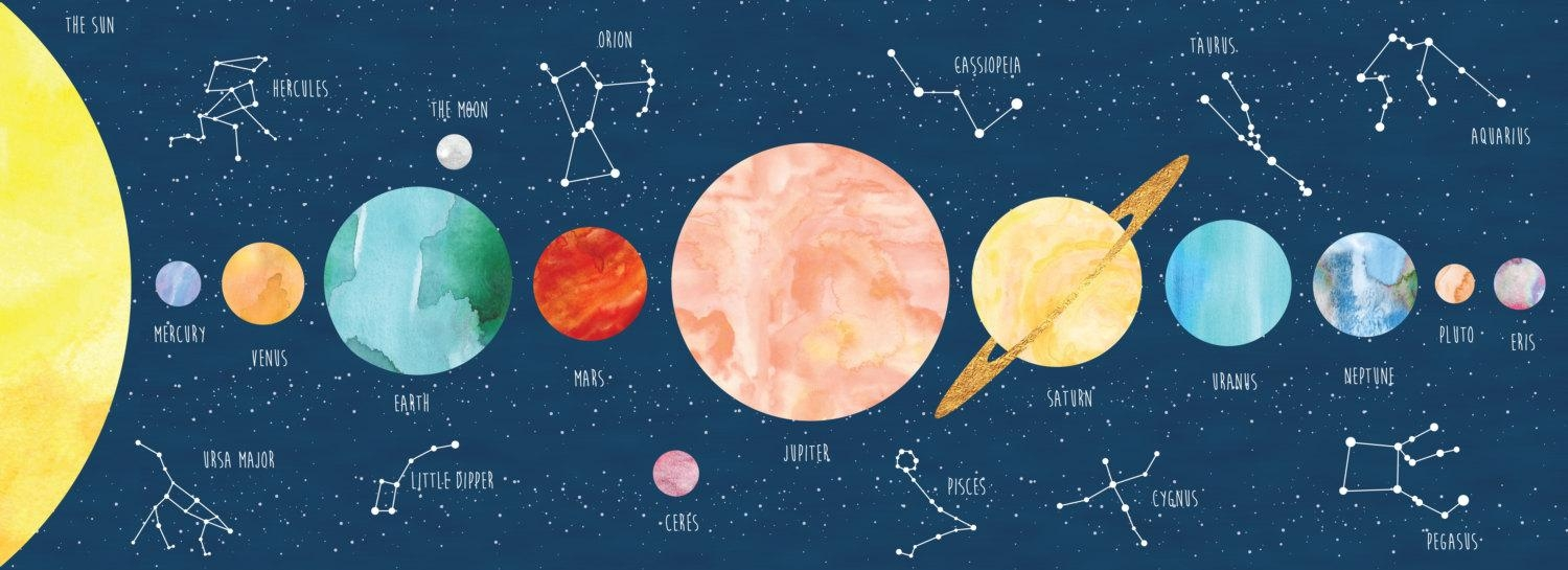 Solar System Print For Kids, Kids Wall Art, Constellation Art Intended For Solar System Wall Art (View 6 of 20)