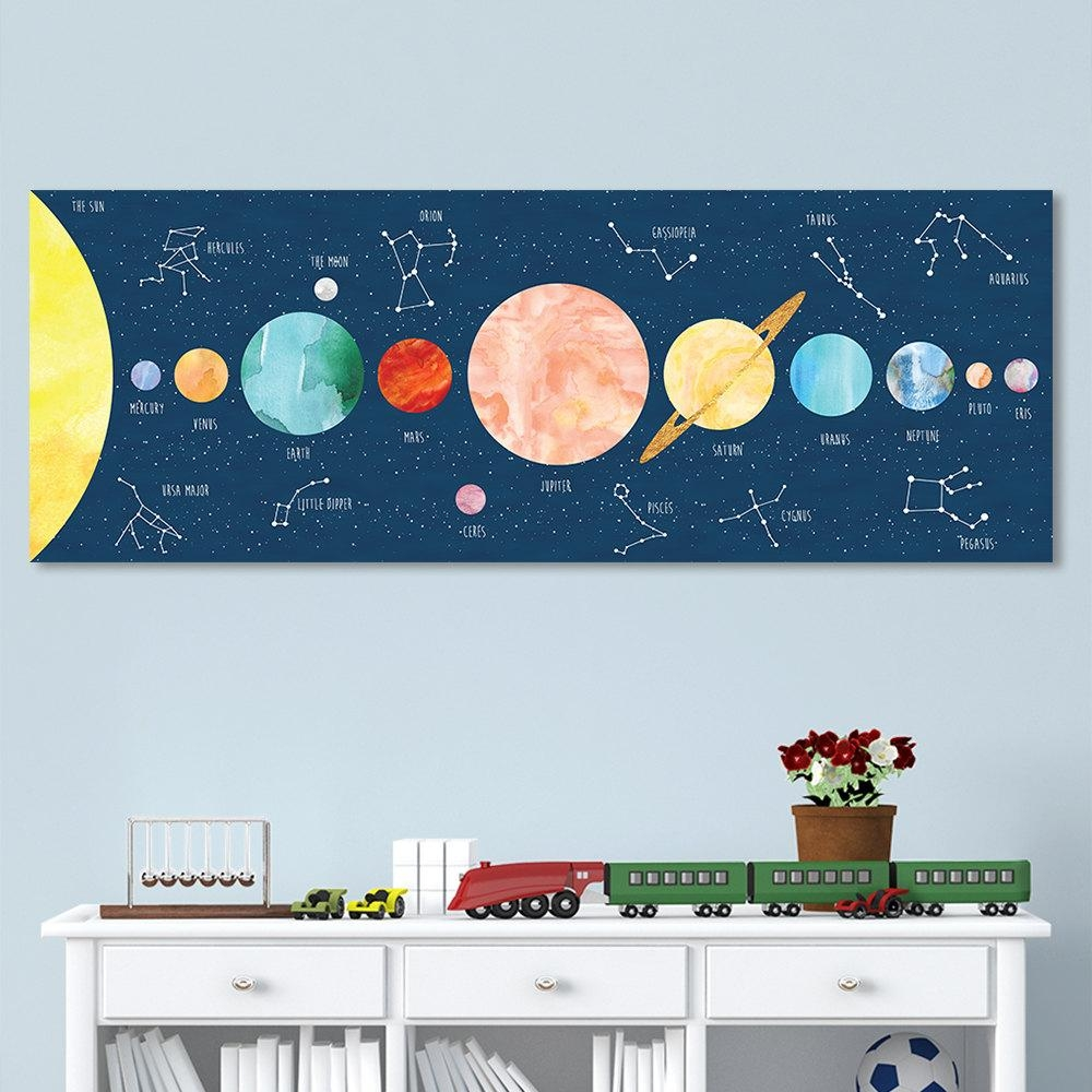 Solar System Print For Kids, Kids Wall Art, Constellation Art Pertaining To Solar System Wall Art (Image 14 of 20)