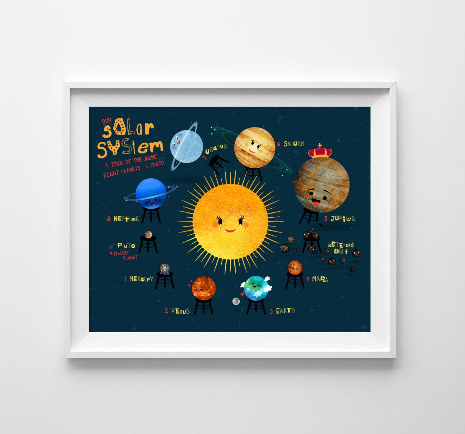 The Solar System. Solar System Print. Planet Poster (Image 18 of 20)