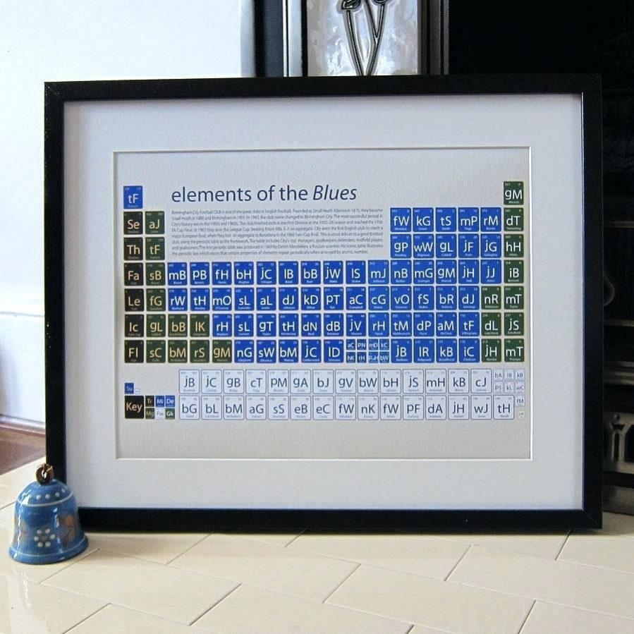 Wall Ideas : Vintage Periodic Table Wall Art Huge Periodic Table In Elements Wall Art (Image 16 of 20)