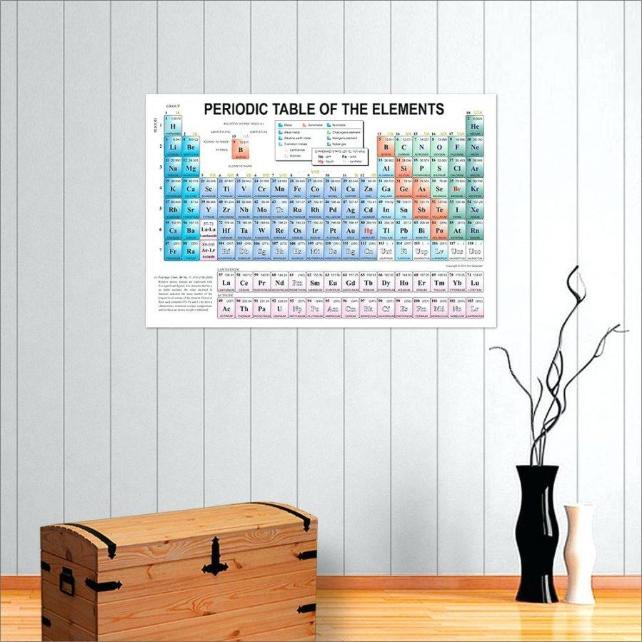 Wall Ideas : Vintage Periodic Table Wall Art Huge Periodic Table Intended For Elements Wall Art (Image 17 of 20)