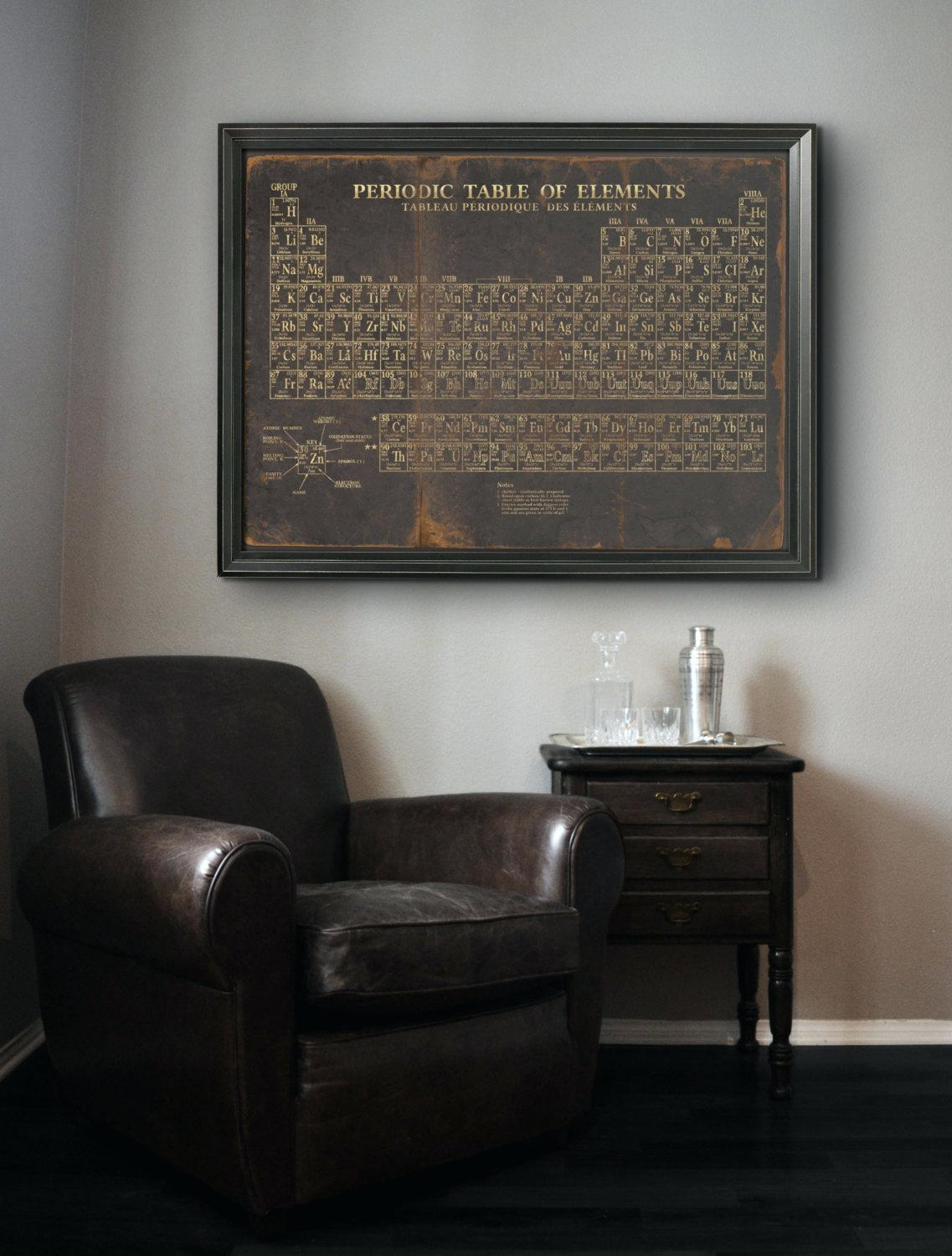 Wall Ideas : Vintage Periodic Table Wall Art Periodic Table Wall Pertaining To Elements Wall Art (Image 20 of 20)