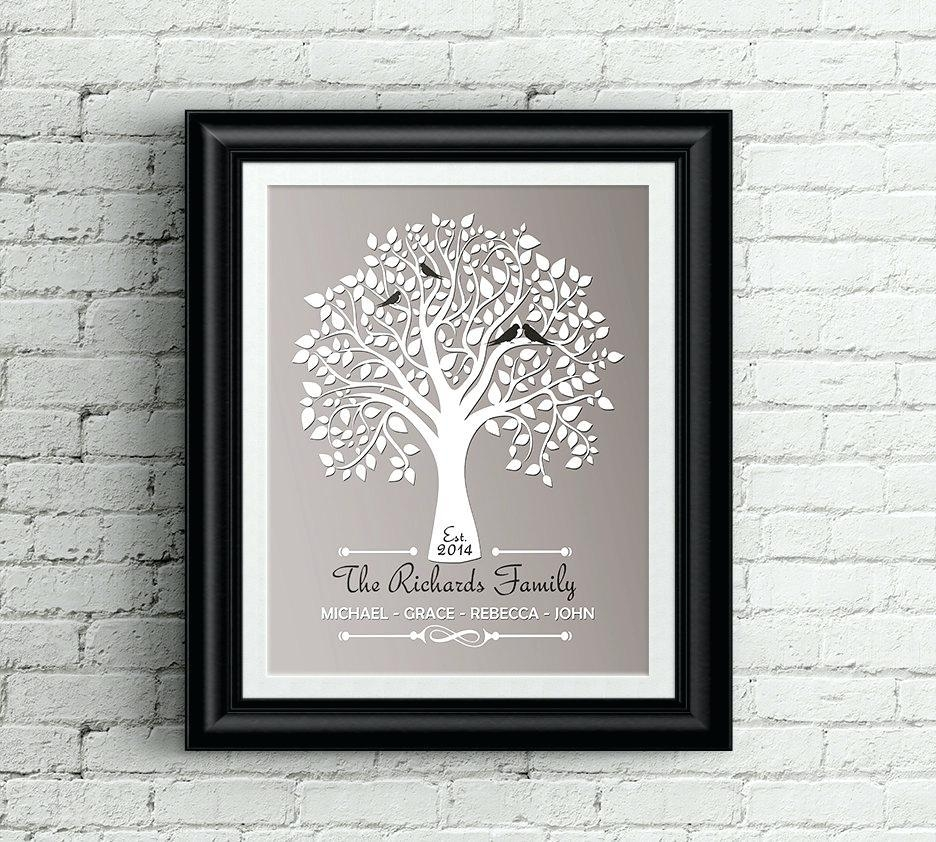 Articles With Personalized Family Rules Wall Art Tag: Personalized Intended For Personalized Family Rules Wall Art (Image 4 of 20)