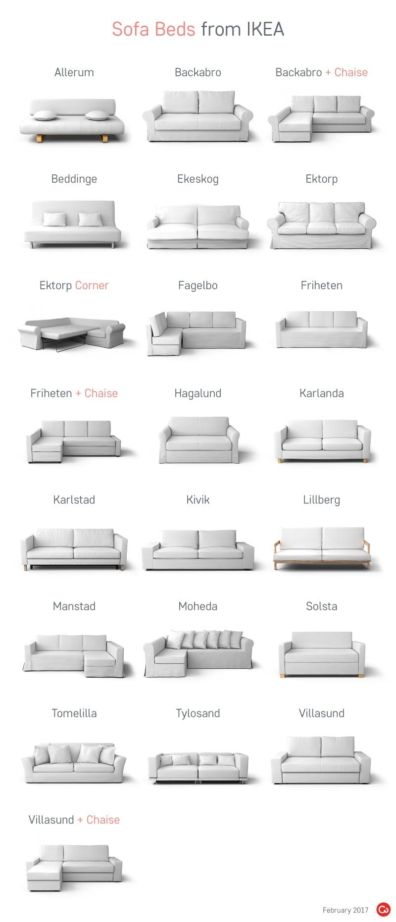 Replacement Ikea Sofa Covers For Discontinued Ikea Couch Models Regarding Lillberg Sofa Covers (View 17 of 20)