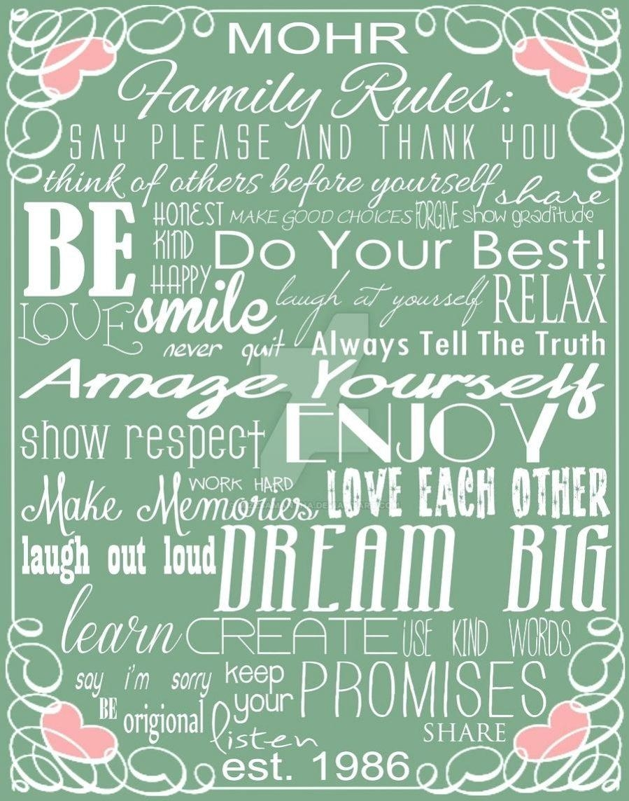 Wall Ideas : Family Rules Wall Art Personalized Huge Wall Quote Regarding Personalized Family Rules Wall Art (View 12 of 20)