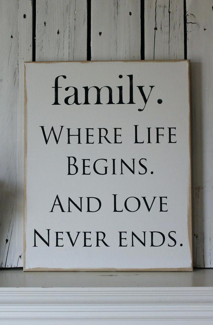 Wall Ideas: Personalized Family Wall Art (View 16 of 20)
