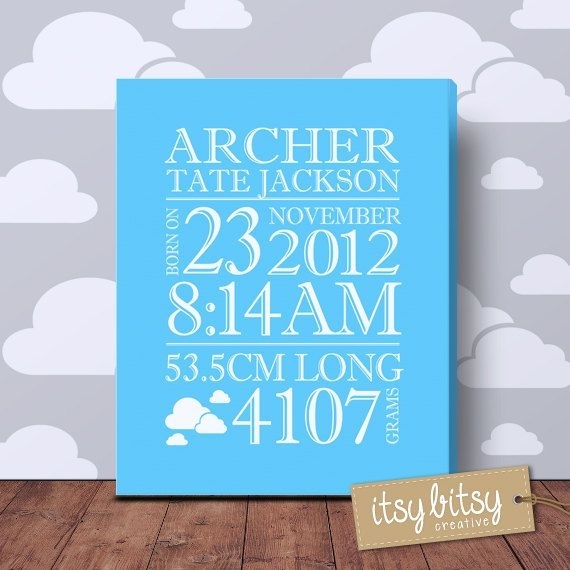 73 Best Birth Prints Images On Pinterest | Baby Birth, Baby for Baby Names Canvas Wall Art