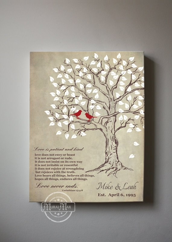 Canvas Art Love Is Patient Love Is Kind Family Tree With Intended For Love Canvas Wall Art (View 11 of 15)