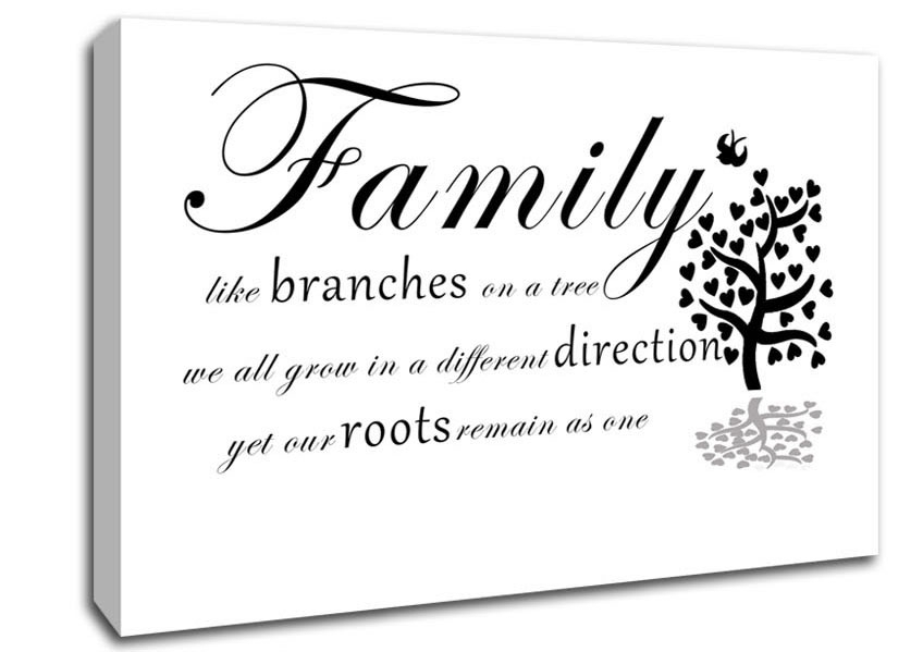 Featured Image of Canvas Wall Art Family Quotes