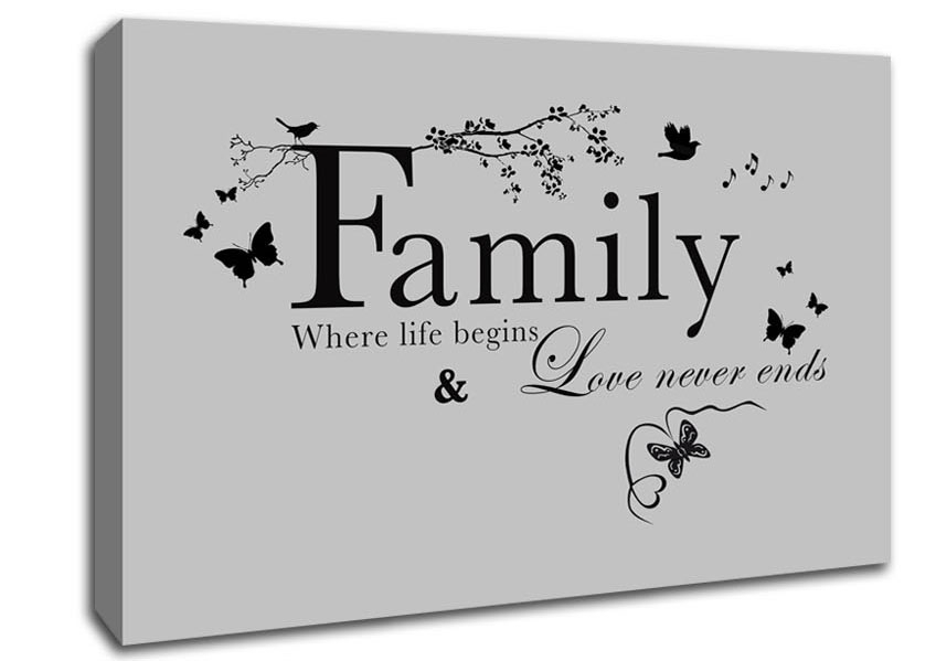 Family Quotes Canvas Art | Wallartdirect.co (Image 2 of 15)
