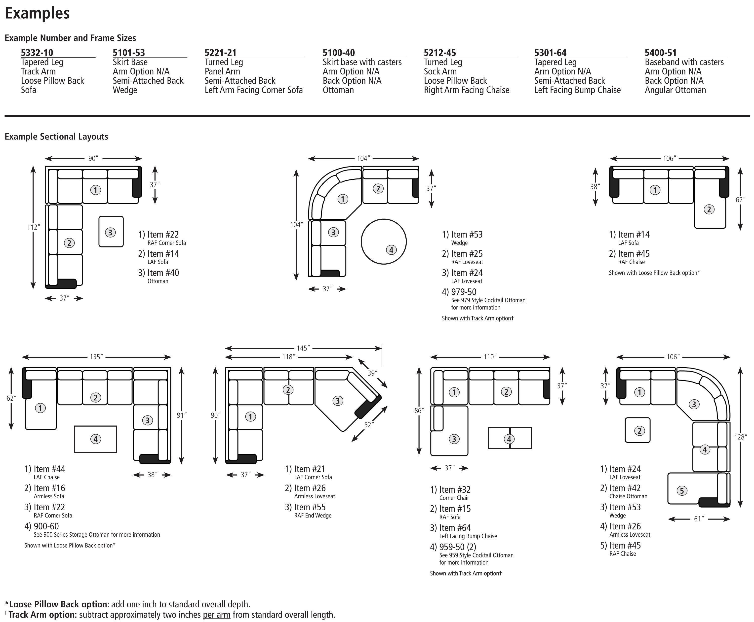 Featured Image of Measurements Sectional Sofas