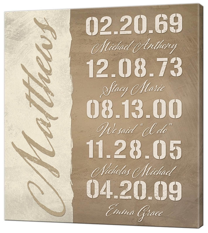 Wall Art: 10 The Best Idea Personalized Canvas Wall Art Pertaining To Canvas Wall Art Family Quotes (Image 15 of 15)