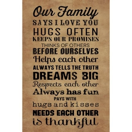 Wall Art Designs: Family Rules Wall Art Brown Words Wall Art Intended For Canvas Wall Art Family Quotes (Image 14 of 15)