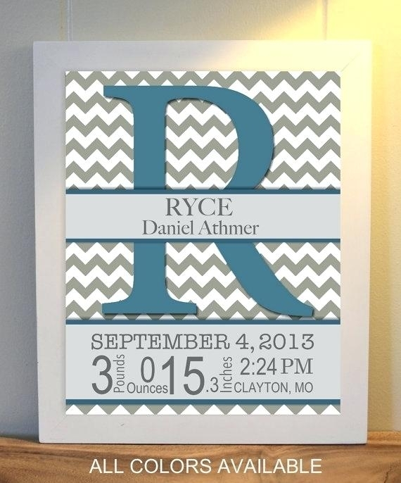 Wall Art Names Personalized Baby Names Wall Art – Bestonline Pertaining To Baby Names Canvas Wall Art (View 7 of 15)