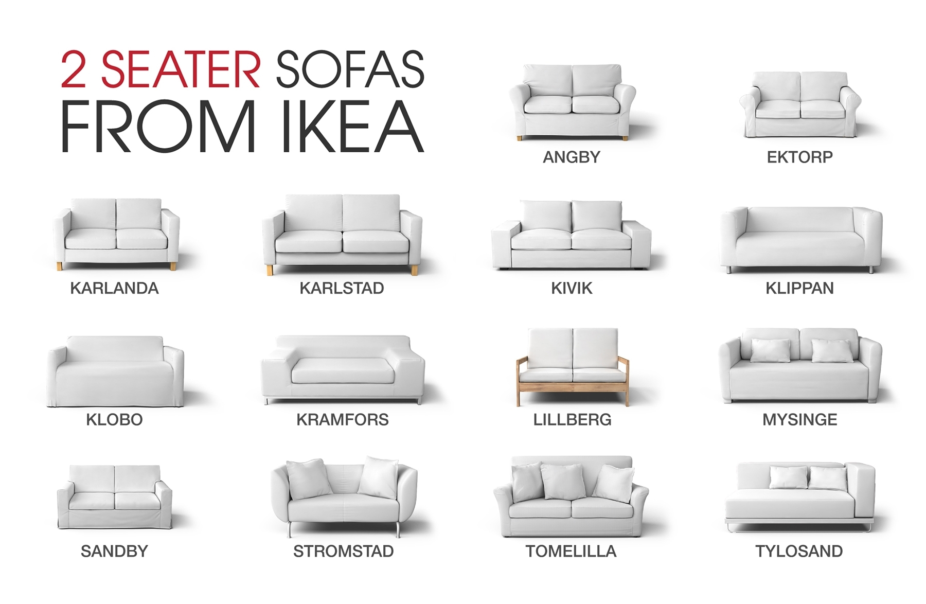 Which Ikea 2 Seater Sofa Is This? In Ikea Small Sofas (View 10 of 10)