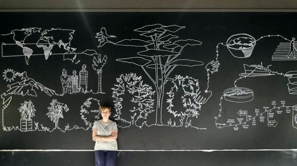Chalkboard Art Ideas Blackboard Wall Art Create A Free Website Chalk For Chalkboard Wall Art (Image 4 of 25)