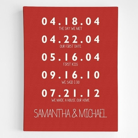 Cute Personalized Wall Art – Wall Decoration Ideas Intended For Personalized Wall Art (Image 3 of 10)
