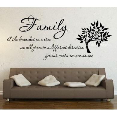 Family Like Branches On A Tree Inspirational Wall Art Sticker With Inspirational Wall Art (Image 3 of 10)