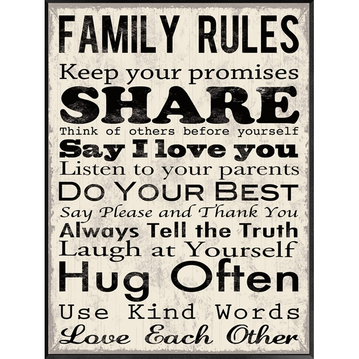Family Rules Wall Art | Amazing (View 4 of 20)