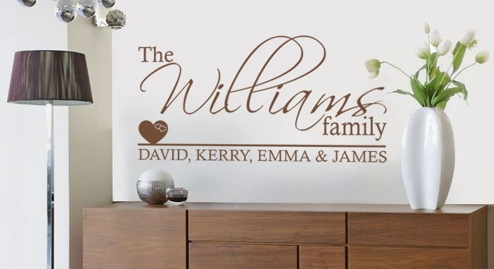 Impressive Wall Art Designs Family Wall Art Home Ideas Family Wall Within Family Name Wall Art (View 14 of 20)