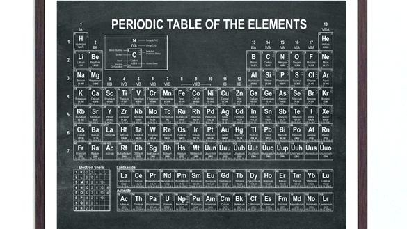 Periodic Table Art Periodic Table Wall Art Projects Idea Of Periodic Regarding Periodic Table Wall Art (Image 6 of 20)