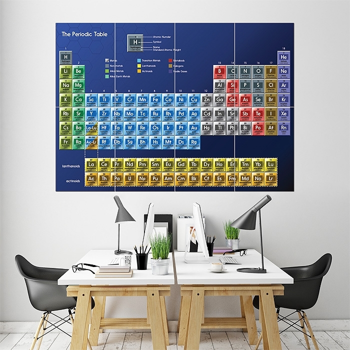 Periodic Table Of Element Large Block Giant Wall Art Poster Inside Periodic Table Wall Art (Image 9 of 20)
