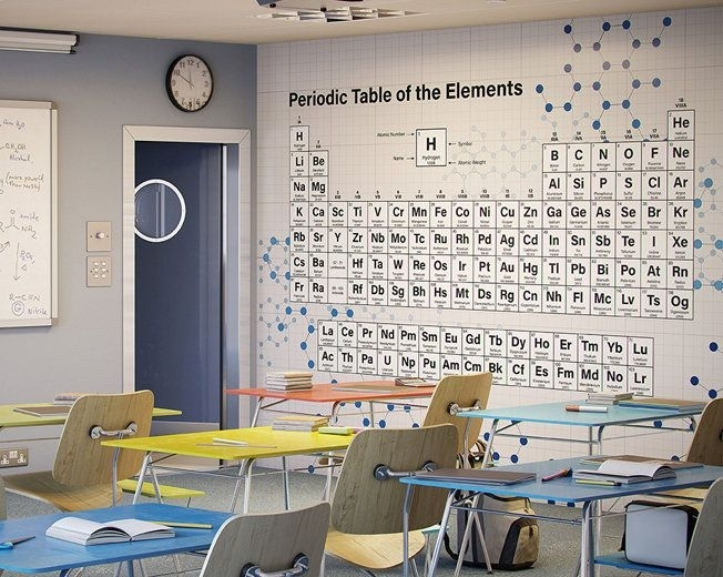 Periodic Table Of Elements Photo Wallpaper Mural | Table Of Elements With Periodic Table Wall Art (View 9 of 20)