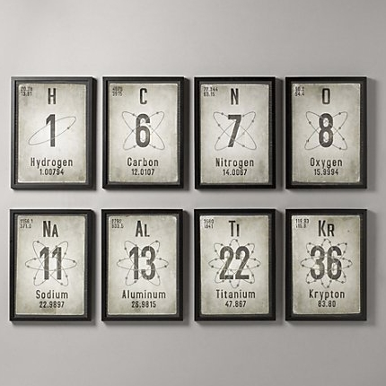 Periodic Table Printables, Inspiredrestoration Hardware's Wall Regarding Periodic Table Wall Art (View 4 of 20)