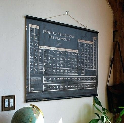 Periodic Table Wall Art Periodic Table Wall Art New Periodic Table Throughout Periodic Table Wall Art (View 15 of 20)