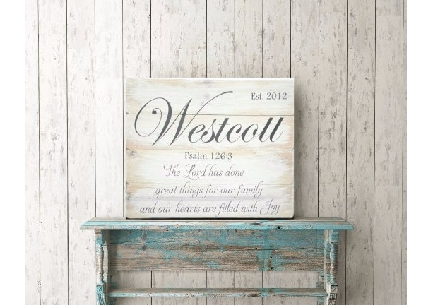 Personalized Gift – Personalized Wood Sign – Christian Wood Wall Pertaining To Personalized Wood Wall Art (Image 10 of 25)