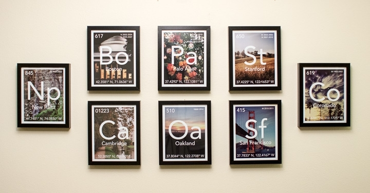 Project // Periodic Table Wall Art | Life/style 365 Inside World Market Wall Art (Image 15 of 25)