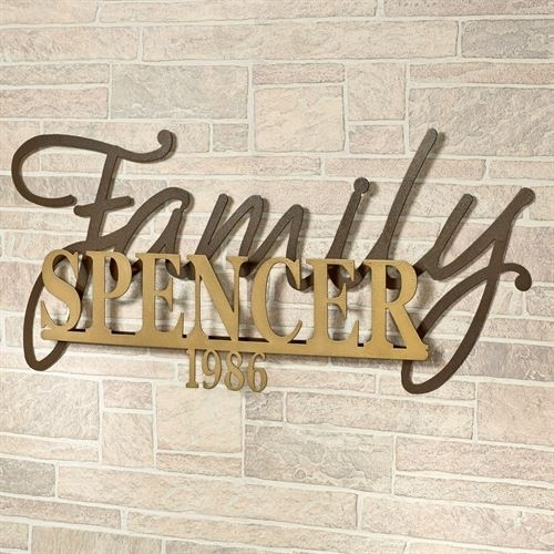 Signature Established Year Personalized Metal Wall Art Sign Throughout Family Metal Wall Art (View 1 of 10)