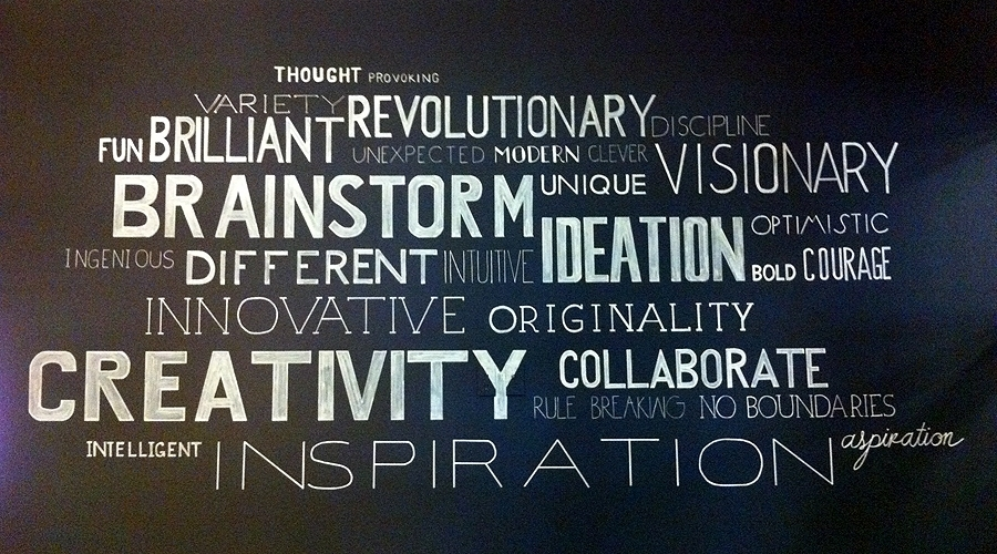 Stylish Chalk Board Wall Art Ideas | Chalk Board Creations Throughout Chalkboard Wall Art (View 4 of 25)